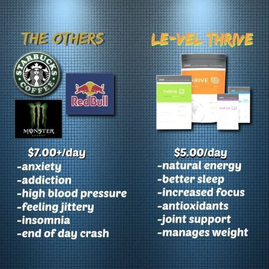 Wait, what?! You mean I can spend less $$ to get more energy? More SUSTAINED energy throughout the ENTIRE day? With NO crashes?  Yes, you really can with Thrive!: http://aleeshaj2015.le-vel.com/