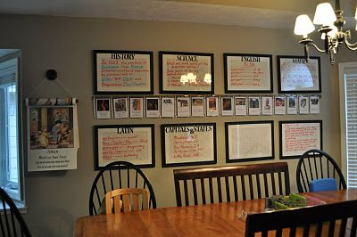 Dry erase boards for lesson plans- love how nice this looks, even in a main…
