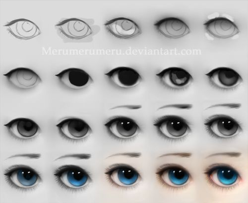 Step by step: Eyes (dollfie) by Merumerumeru.deviantart.com. doll eye reference