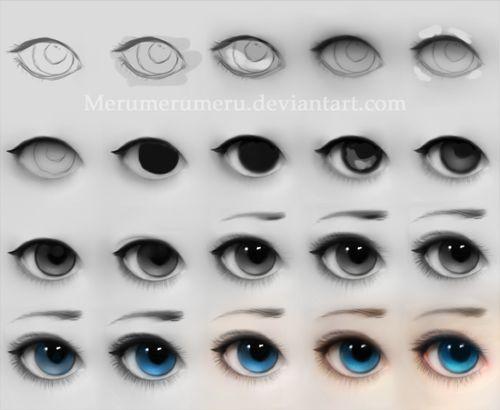 Step by step: Eyes (dollfie) by Merumerumeru.deviantart.com. doll eye reference