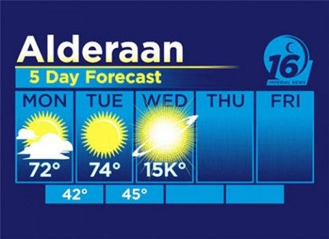 Alderaan 5 Day Weather forecast. Wednesday is looking exceptionally warm.