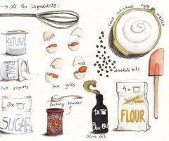 Yogurt Cake by Maria Teresa Abreu Lima - They Draw & Cook