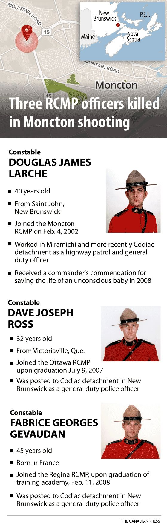 Moncton shooting victims June 4, 2014