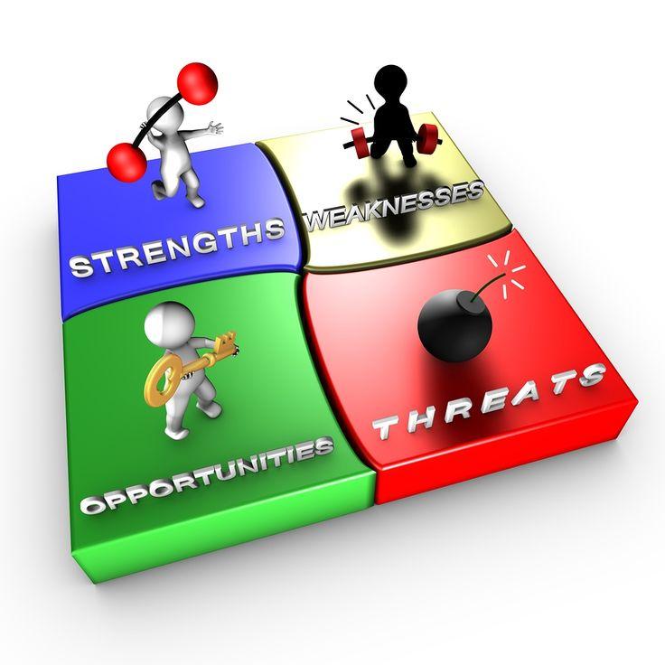 Online magazine business plan