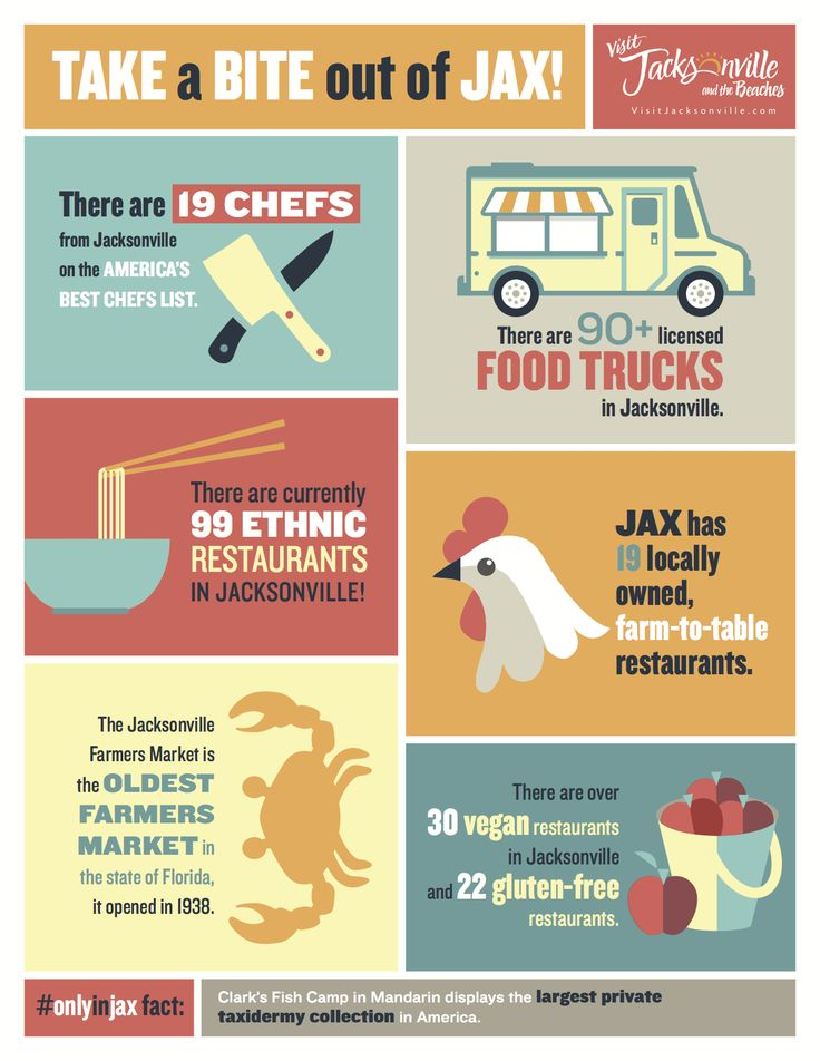 17 best images about factsonjax on pinterest craft beer for Best florida fish to eat