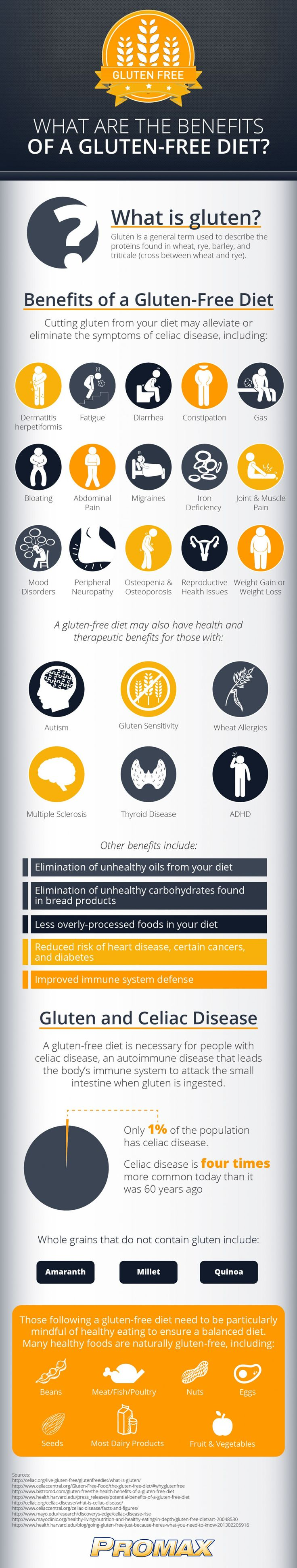 Blog post featuring an infographic that highlights the benefits of a gluten-free diet. Visit www.PaleoDelivers.com to see more.