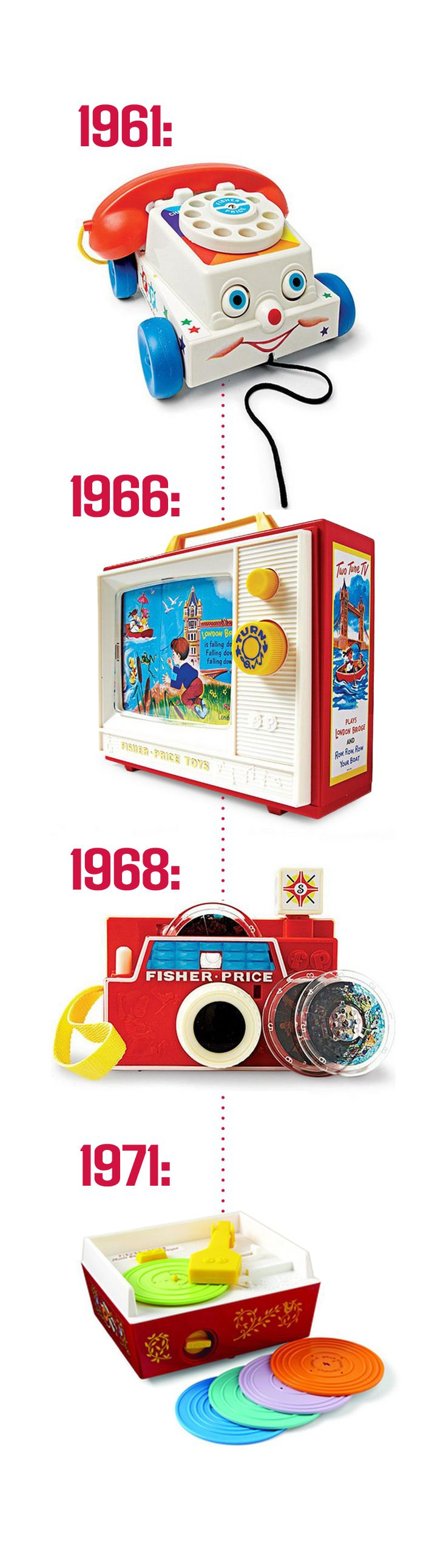 Retro Toys through the ages