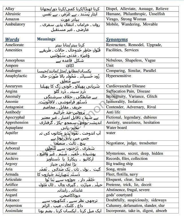 Medical College Stuff: MCAT English Vocabulary with URDU meanings by UHS    English vocabulary, Mcat, Vocabulary