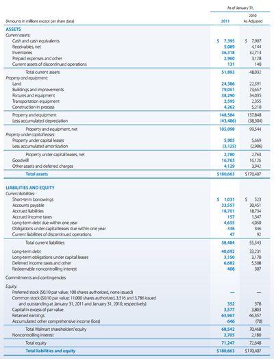 Best 25+ Balance sheet template ideas on Pinterest Balance sheet - balance sheet