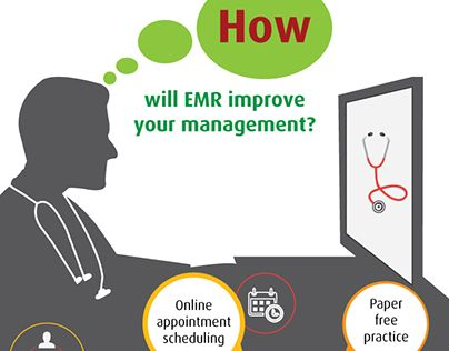 "Check out new work on my @Behance portfolio: ""Info graphics on EMR"" http://be.net/gallery/41857591/Info-graphics-on-EMR"