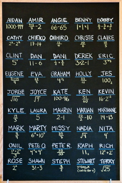60 Best Seating Charts Images On Pinterest Weddings