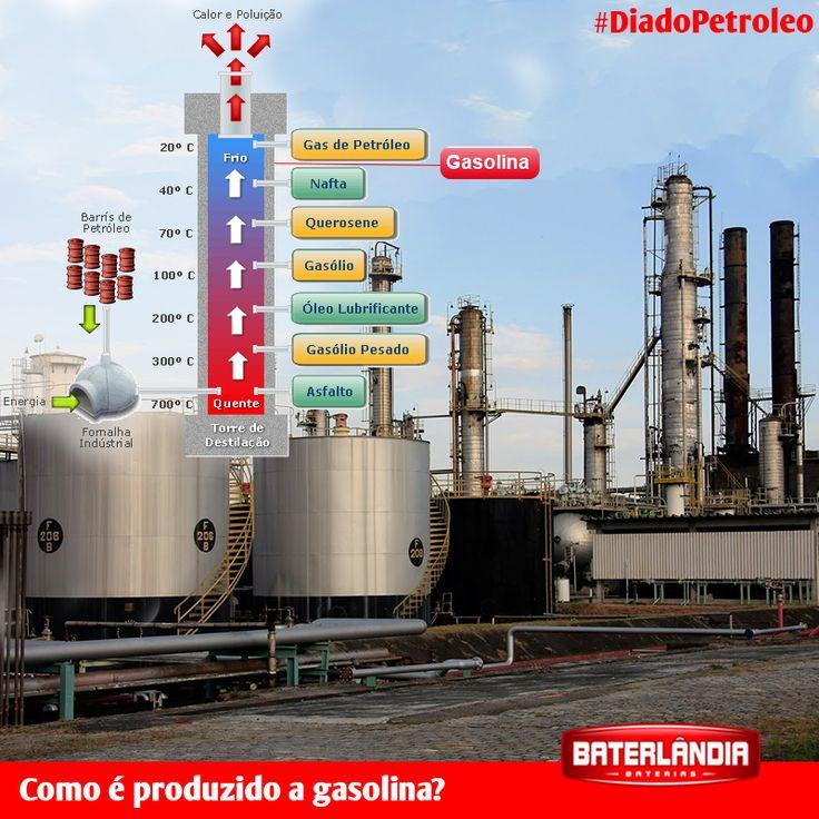 O petróleo é extraído no Brasil e segue através de oleodutos para a refinaria. Na refinaria eles o aquecem e destilam (Destilação Fracionada). Ao final, sobra uma parte líquida (asfalto) e vários gases. Esses gases dão origem a vários subprodutos conforme vão sendo resfriados (Condensação), como querosene,disel e gasolina. #DiadoPetroleo