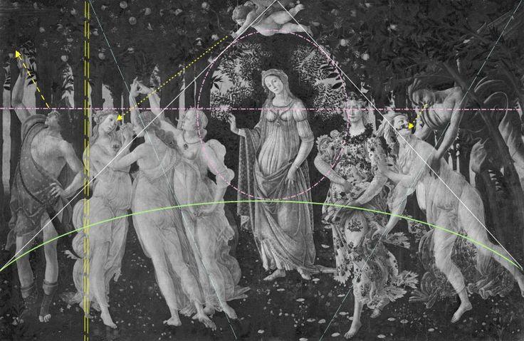 Sandro Botticelli 1445-1510 Le printemps - Timbre de 2010
