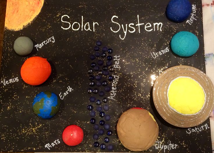 3rd Grade Solar System Project Salt Dough Planets Baked