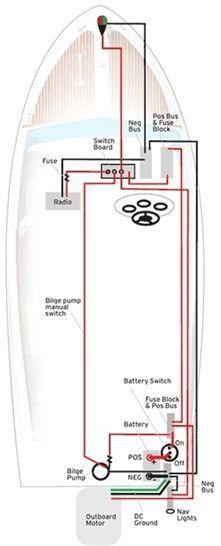 53 best jon boat conversion images on pinterest boat mayfair bilge pump wiring