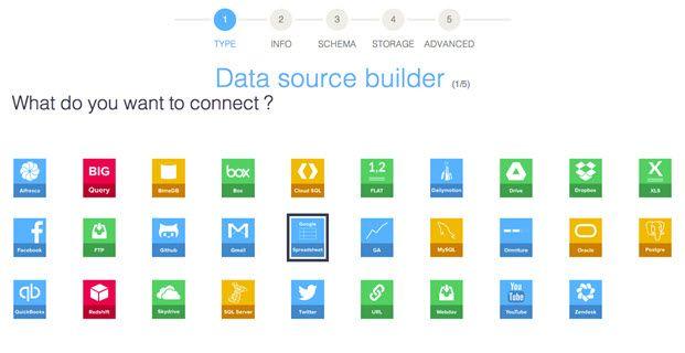 6 Online Dashboards To Present Google Sheets Data   Investintech.com