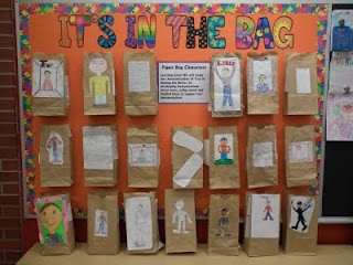 Front- illustration of the main character. One side- write about character's likes and dislikes.   Other side- write how character interacts with other characters.  Back- how the character changed throughout the novel/what events were responsible for the changes. Put 10 objects in the bag that represent or reminded you of the main character.
