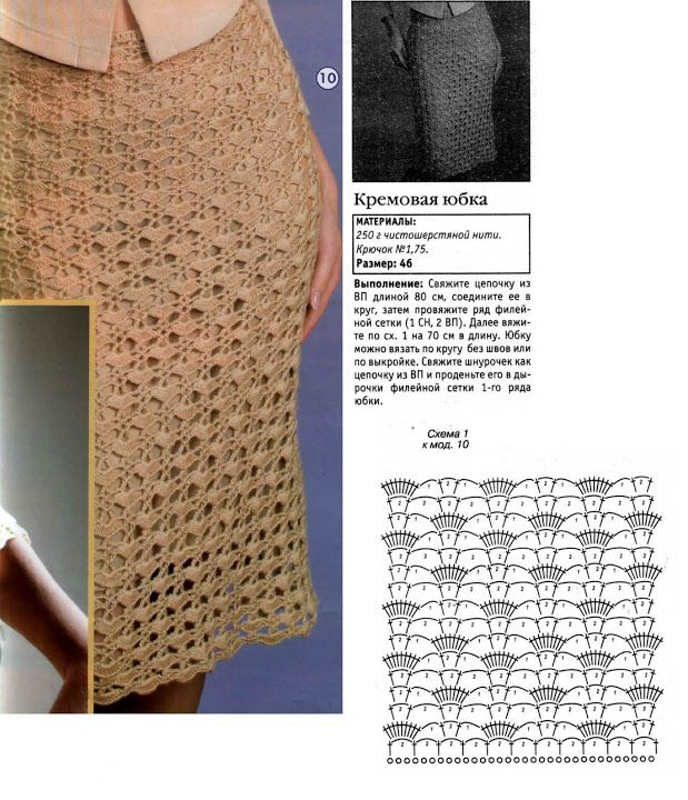 Crochet skirts - diamondinapril - Picasa Web Album