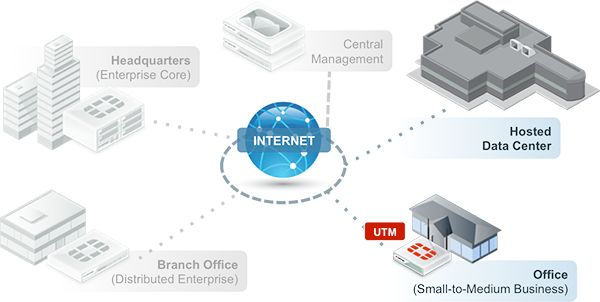 Small Medium Business -  Fortinet's FortiGate Award-Winning Connected UTM Simplifies and Secures Your Complex Small / Medium Business Network