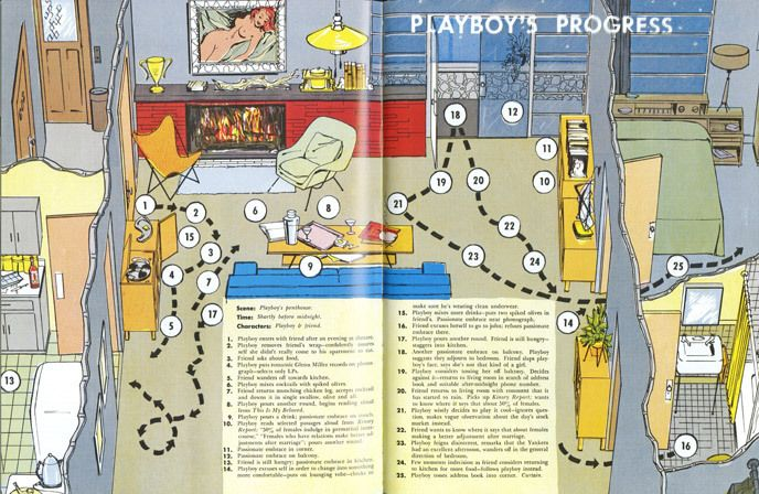 Playboy's progress, May 1954 Playboy Issue © Playboy Enterprises International, Inc.