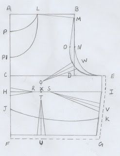 gazals-blog: Sari Blouse Drafting (with yoke)