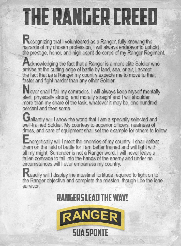 Ranger Creed, US Army Rangers, 75th Ranger Regiment, Sua Suponte