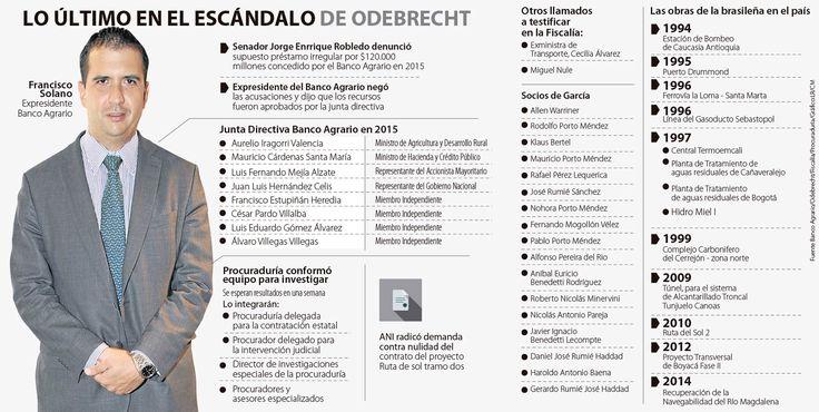 """""""Crédito a Odebrecht lo aprobó la junta"""": Solano"""