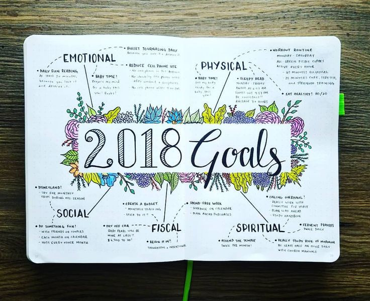 333 best Bullet journal images on Pinterest | Bullet journal ideas ...
