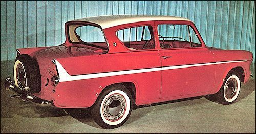 Ford 1963 With Images Ford Classic Cars Vintage Cars