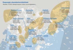Главная | Что нового Хельсинки