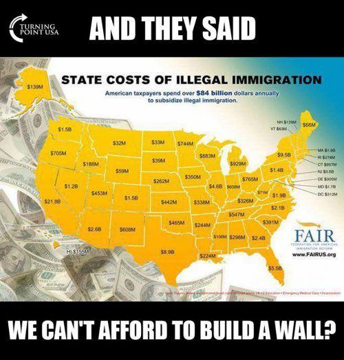 Economics, Illegals & Walls… – Liberal Logic 101
