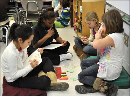 Collaborative Learning Classroom Activities ~ Best cooperative learning activities ideas on