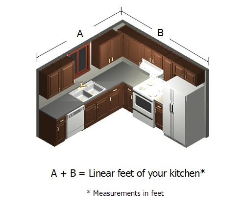 deviding countertop cabinets faq - How To Calculate Linear Feet For Kitchen Cabinets