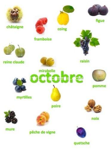 Produits frais et de saison, octobre