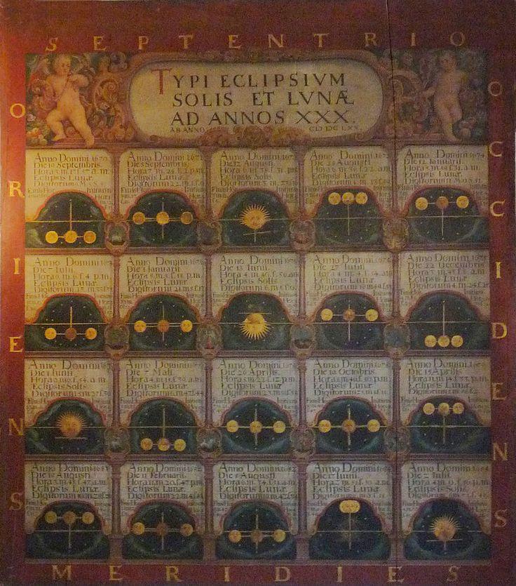 Horlogerie-Musée des Arts décoratifs de Strasbourg (12) - Horloge astronomique de Strasbourg — Wikipédia