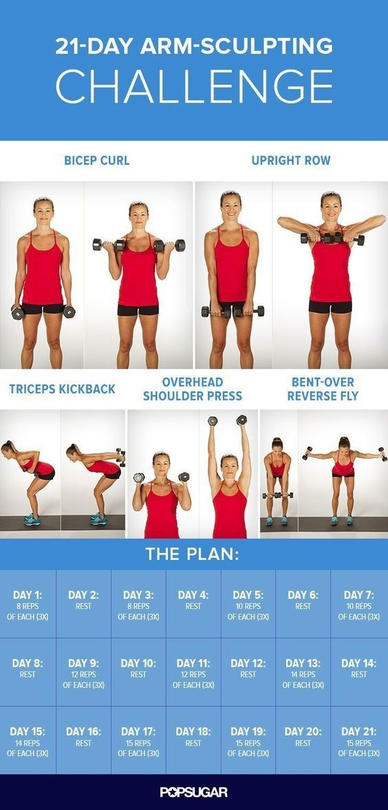 You are 21 days away from getting those sculpted arms you've been looking for with these easy dumbbell moves.