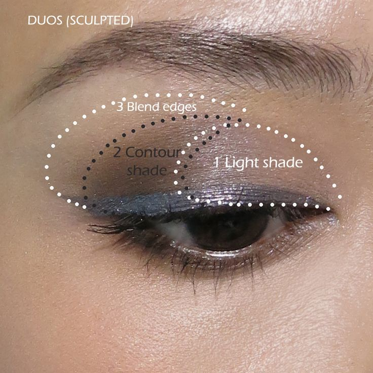 Eye Makeup steps to applying eye makeup : 17 Best ideas about Applying Eyeshadow on Pinterest : How ...