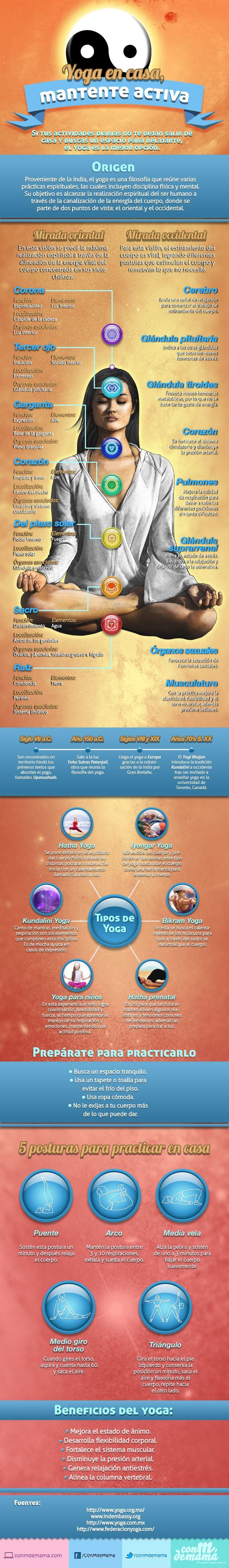 CMDM-YOGA-OKa #Infografía