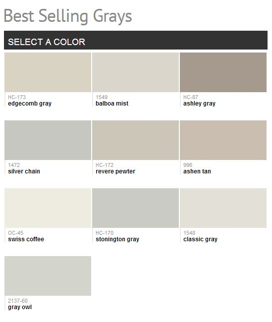 Benjamin Moore Best Selling Grays