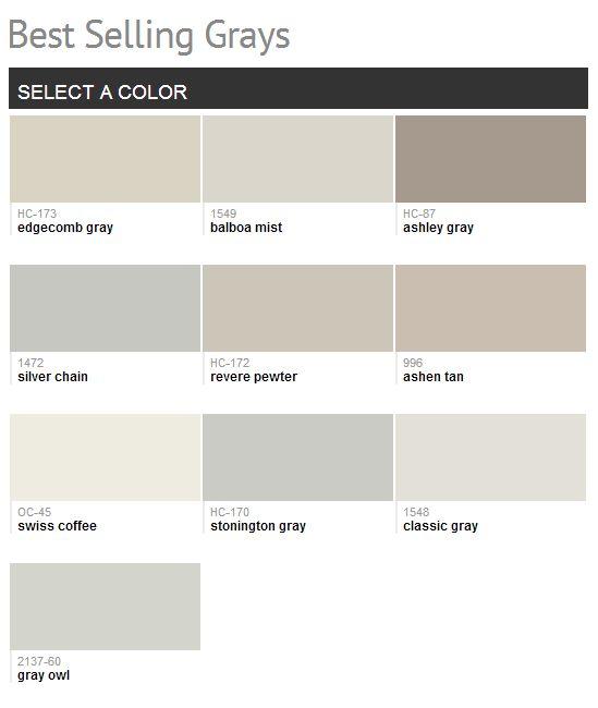 benjamin moore best selling grays for the home pinterest