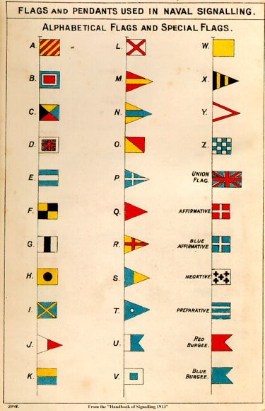 WWI the Royal Navy signal flags