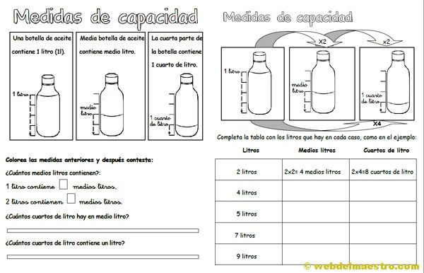 Medidas-de-capacidad-primaria