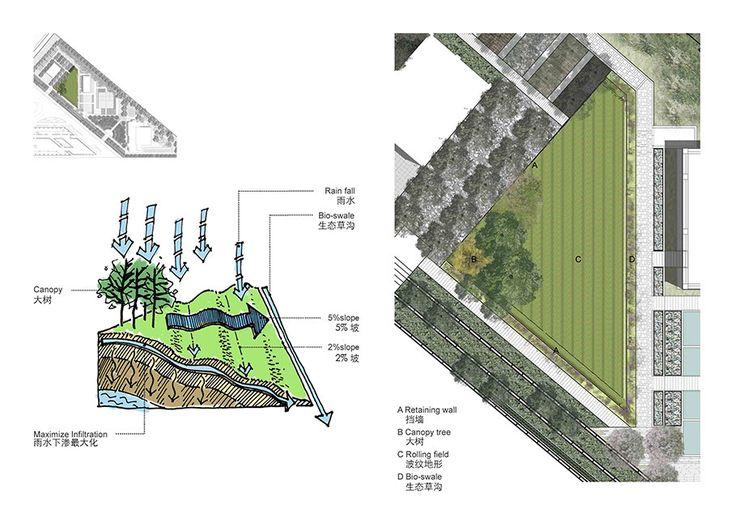 Contemporary Landscape Architecture Plan 87 best landscape images on pinterest | landscape design