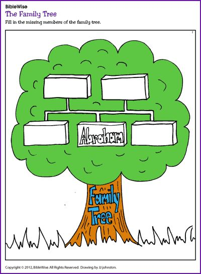 Abraham's Family Tree - Kids Korner - BibleWise