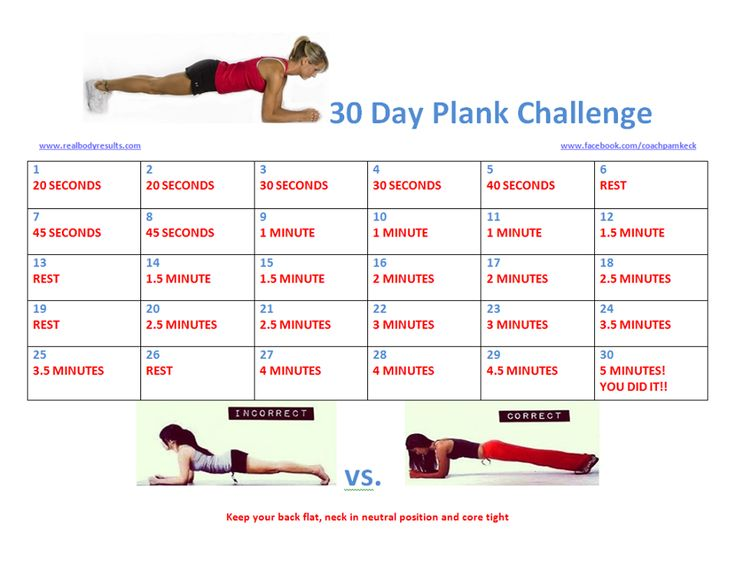 30 day plank challenge | Ejercicios | Pinterest