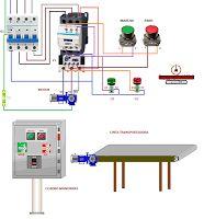 Esquemas eléctricos: MANIOBRA CINTA TRANSPORTADORA