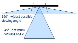 The TV maximum viewing angle will depend on your TV and the technology it uses (LCD, LED or plasma). Description from houseplanshelper.com. I searched for this on bing.com/images