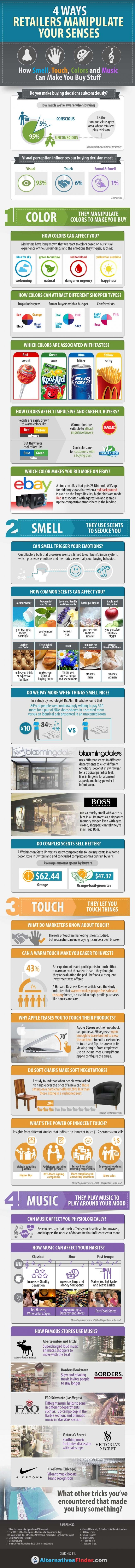 Infographic: How Retailers Subconsciously Sway Your Senses to Make You Buy More Stuff | Adweek