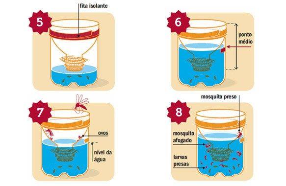Dica sustentável. Além de aniquilar agentes de doenças, como a dengue, você faz bem a natureza!