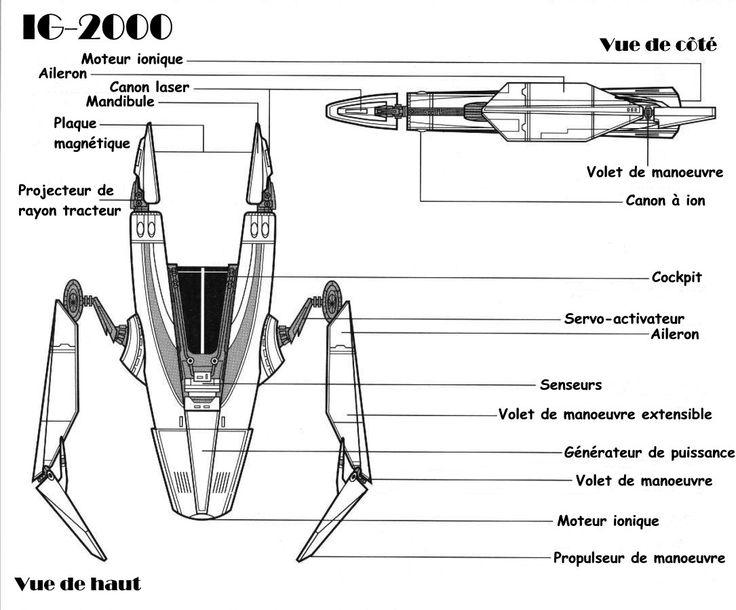 Dans cette partie du blog (je me repette parfois) vous pouvez télécharger les plans de divers vehicules issus de StarWars tel que le TB-TT, le X-Wing,le chasseur TIE et bien d'autres.Avis aux passionnés !(Etaux moins passionnés...)